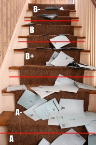 the-stair-method-of-grading-ctle-blog-utah-edu