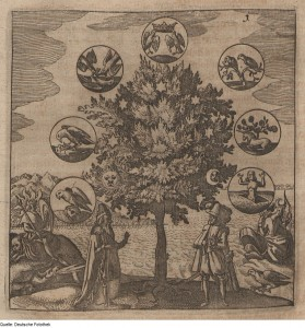 tree from Theosophy and Alchemy German for SFF grad class poster