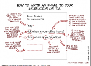 emails PhD comics