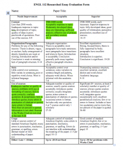 t&p researched essay highlighted rubric